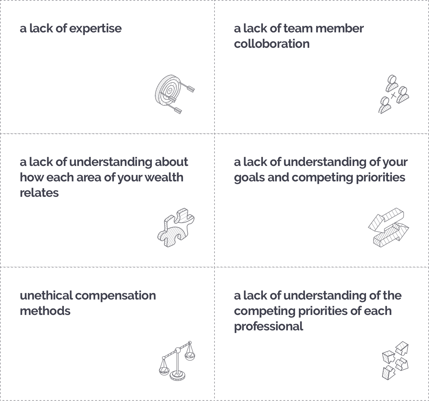a lack of expertise, a lack of team member colloboration, a lack of understanding about how each area of your wealth relates, a lack of understanding of your goals and competing priorities, unethical compensation methods, a lack of understanding of the competing priorities of each professional